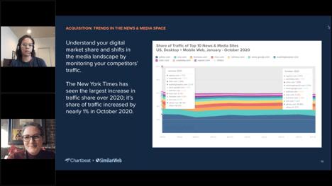 Chartbeat-Webinars--Similarweb--Newsroom-Metrics-Success@2x